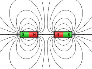 Repel magnets