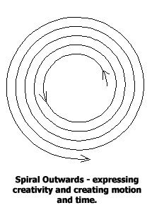 spiral-outwards